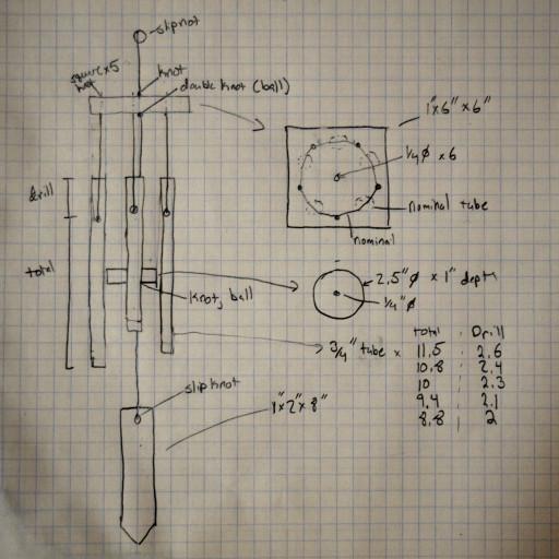 "You need 5 ft of 3/4"" copper tube, 1 ft of 1x2, 5"" of 1x5, and 50lb nylon twine."